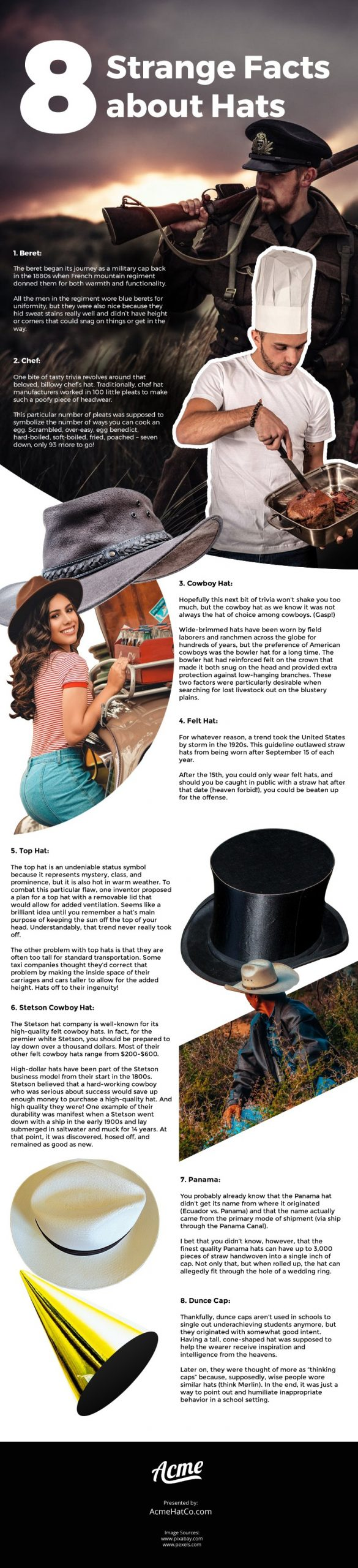 8 Strange Facts about Hats [infographic]